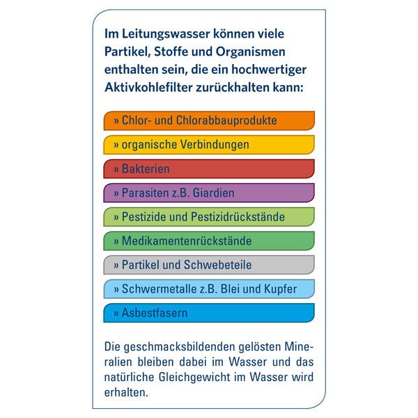 Entfernte-Schadstoffe-1